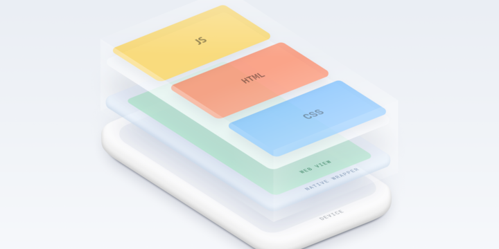 Ionic Article: What is Hybrid App Development?